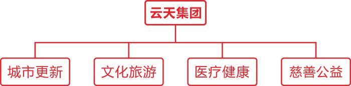 集团简介02.jpg